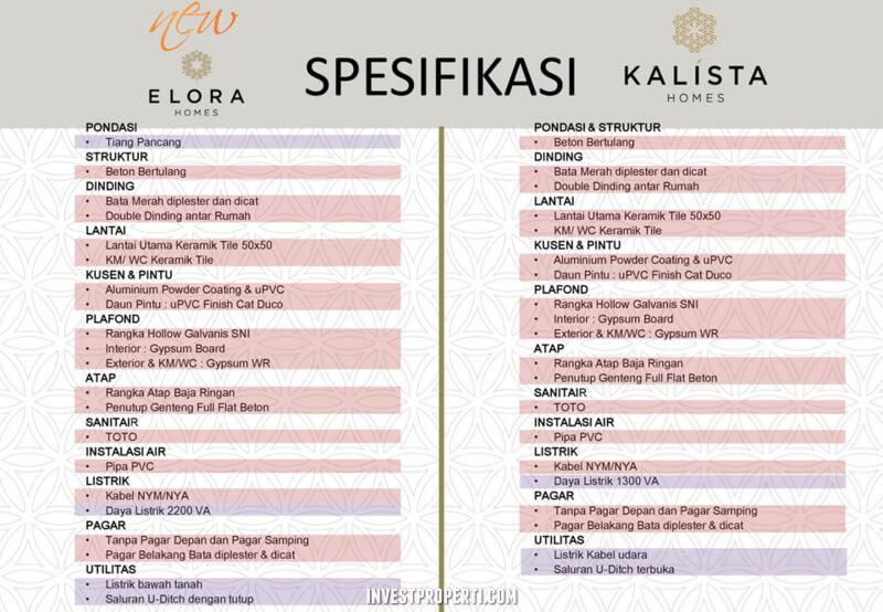 Spesifikasi Rumah Elora Vs Kalista Homes
