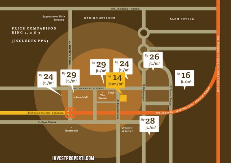 Perbandingan Harga Apartemen Jl. Raya Serpong