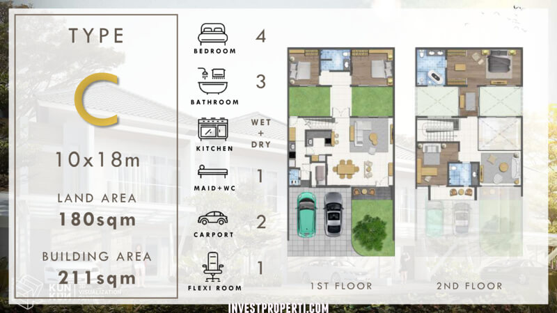 Tipe C - Rumah The Riviera at puri - Layout