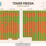 Tower Freesia Apartemen SpringLake View