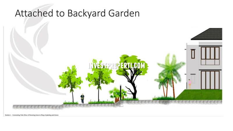 Dijual Rumah Lakewood Navapark Tipe 12 Backyard Garden