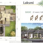 Cluster Arkana Srimaya Residence - Tipe Laksmi Basic