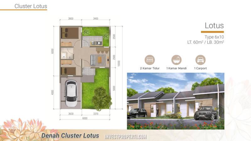 Denah Rumah Cluster Lotus Parung Panjang