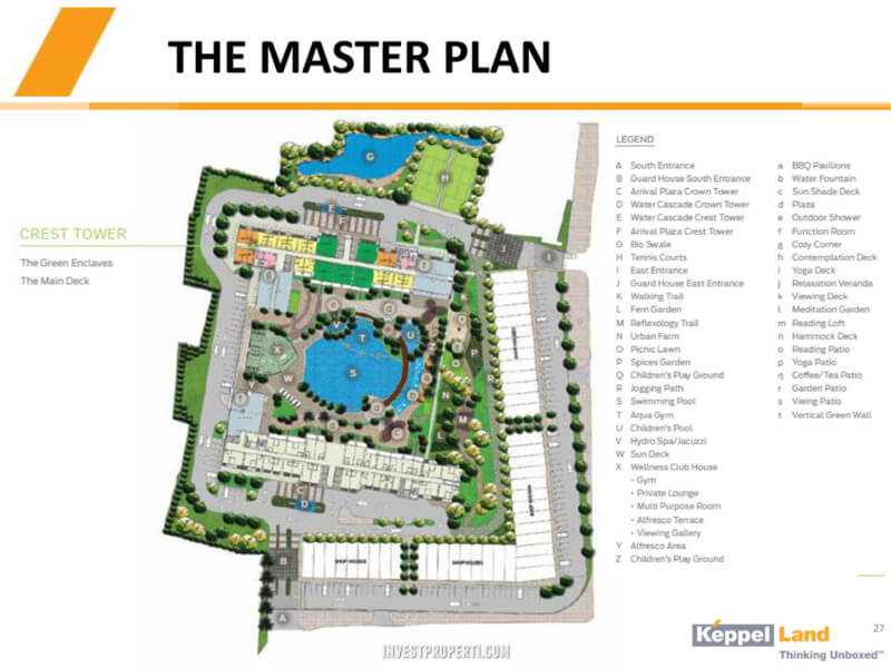 Master Plan West Vista Puri