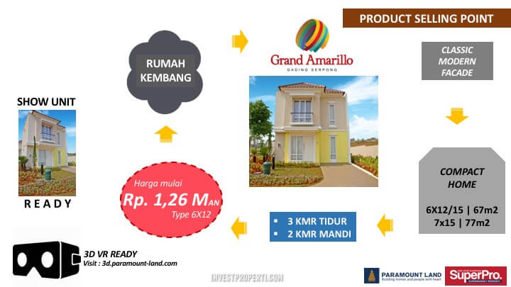 Feature Grand Amarillo Paramount Serpong