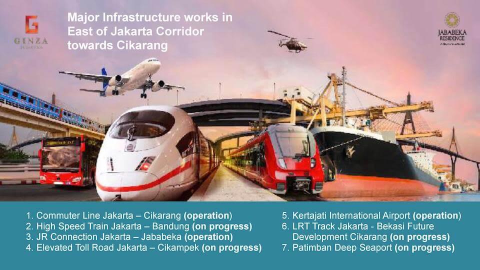 Infrastructure Cikarang