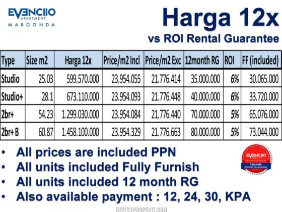 Price List Evenciio Apartment Margonda 12x