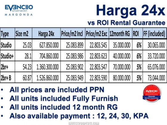 Price List Evenciio Apartment Margonda 24x