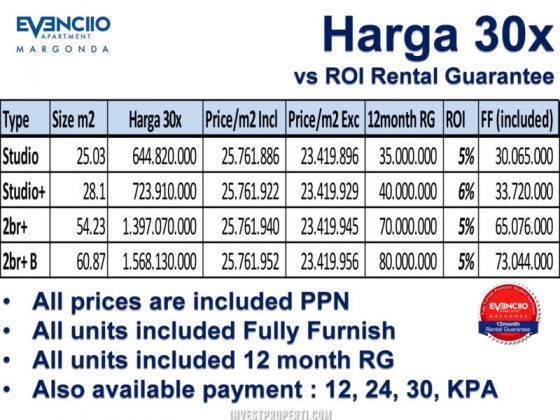 Price List Evenciio Apartment Margonda 30x