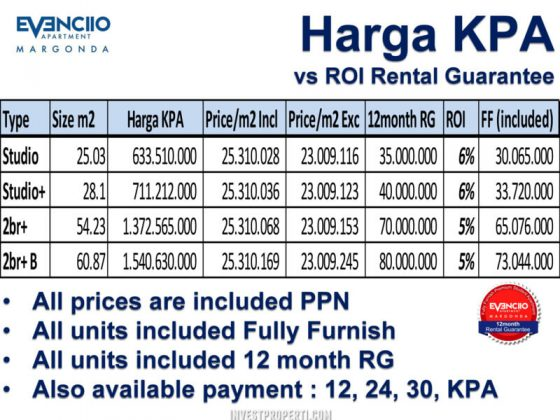 Price List Evenciio Apartment Margonda KPA