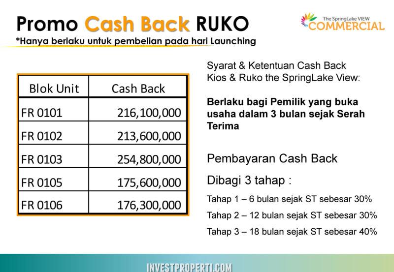 Promo Cash Back Ruko SpringLake View Summarecon Bekasi