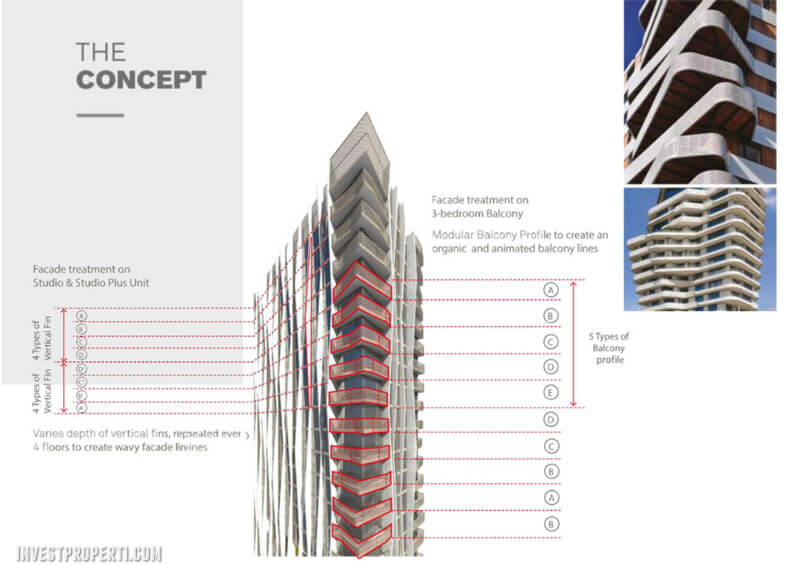 The Burj Alam Sutera Apartment Concept
