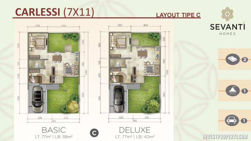 Denah Rumah Sevanti Homes SEKAR Tipe 66 Layout C