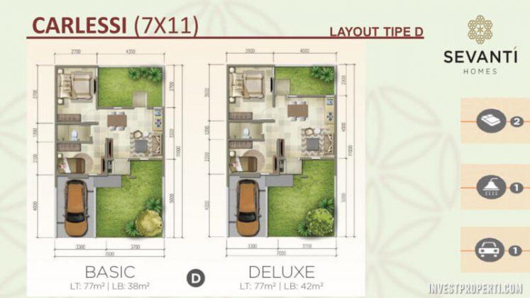Denah Rumah Sevanti Homes SEKAR Tipe 66 Layout D