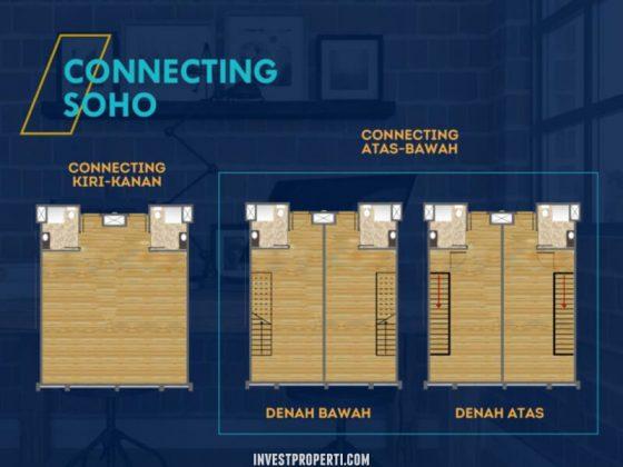 Floor Plan SOHO Chadstone Cikarang