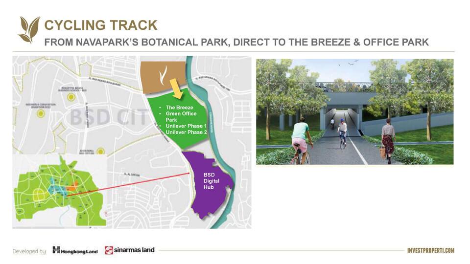 Access Navapark to Green Office BSD