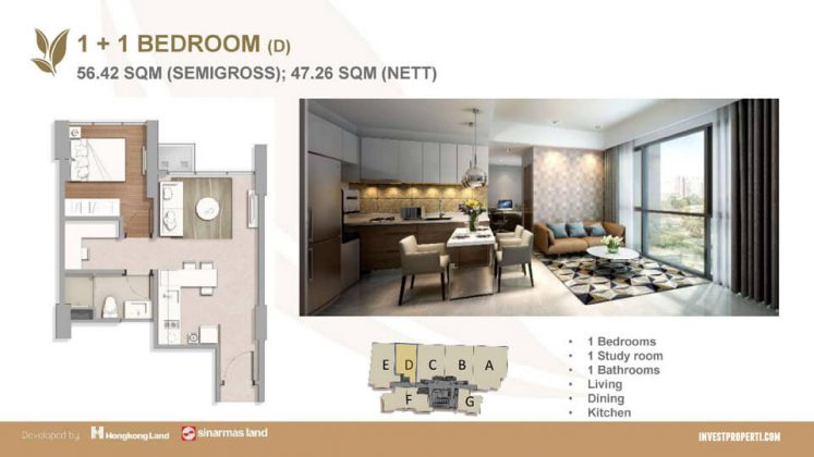 Tipe 1+1 BR Apartemen Marigold BSD