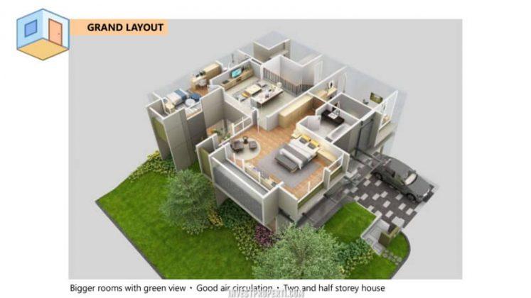 Layout Design Rumah Mozart Symphonia Serpong