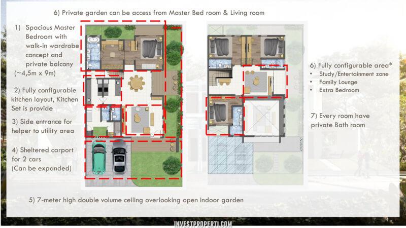 Feature Rumah Riviera Puri Tahap 3