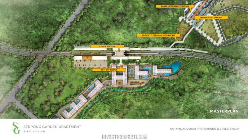 Master Plan Serpong Garden Apartment
