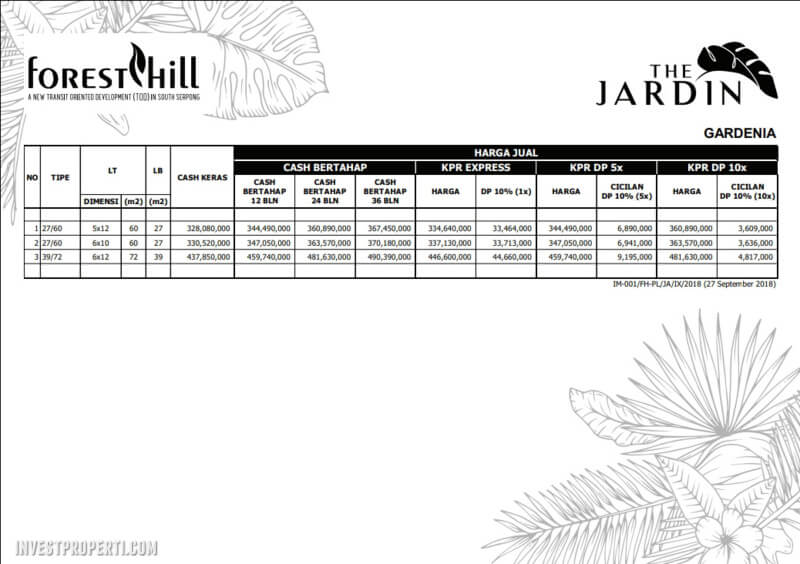 Price List Rumah The Jardin Forest Hill Parung