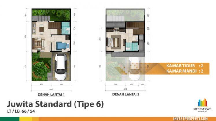 Rumah Cluster Dayana Summarecon Bandung Tipe 6 Std