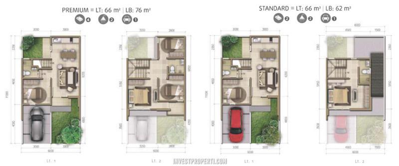 Denah Rumah Cluster Olive Residence Bekasi Tipe Fern