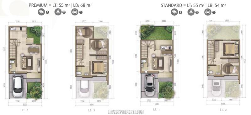 Denah Rumah Cluster Olive Residence Bekasi Tipe Lime