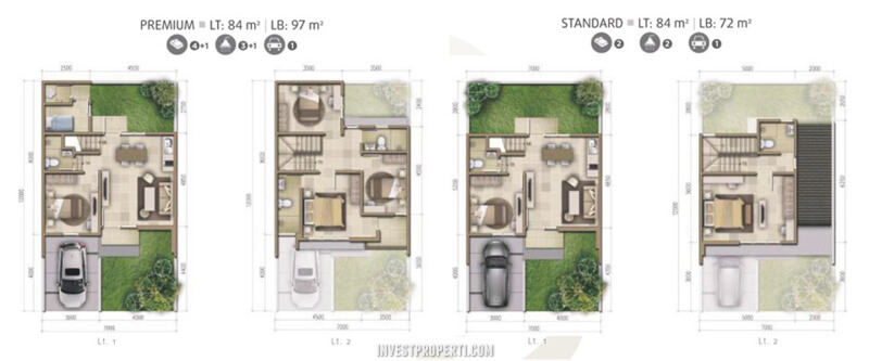 Denah Rumah Cluster Olive Residence Bekasi Tipe Sage