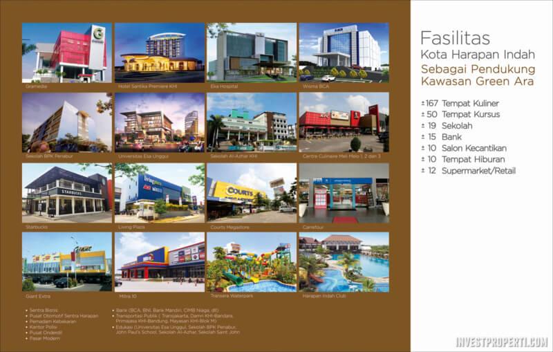 Fasilitas Kota Harapan Indah Bekasi