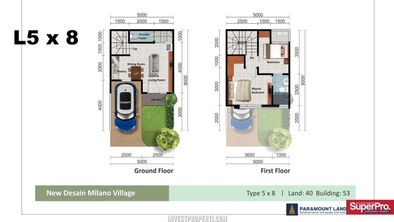 Denah Rumah Milano Village 5x8