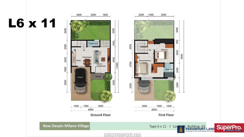 Denah Rumah Milano Village 6x11