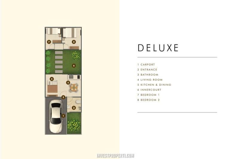 Denah Rumah Cluster Acadia Parung Tipe Home Deluxe
