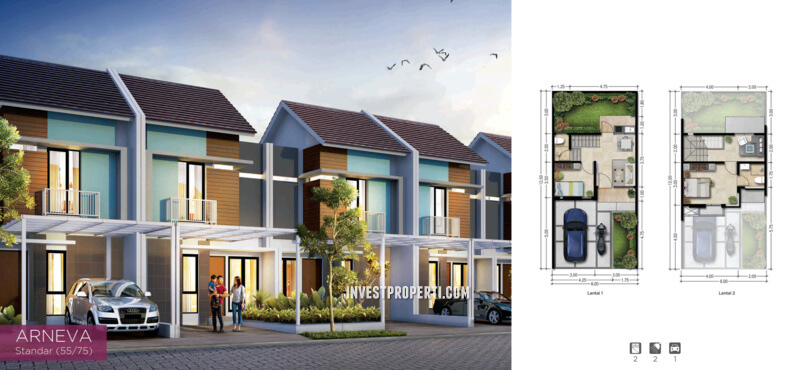 rumah cluster lavesh kota harapan indah tipe arneva standard