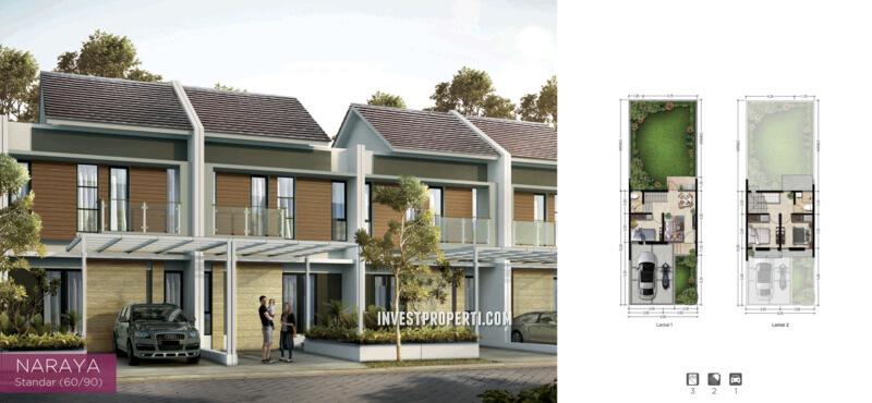 rumah cluster lavesh kota harapan indah tipe naraya standard