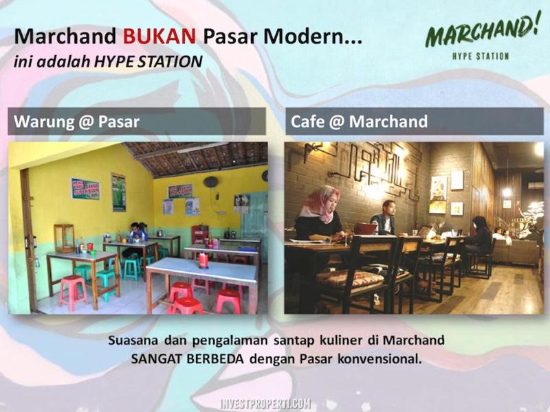 Cafe Marchand Bintaro