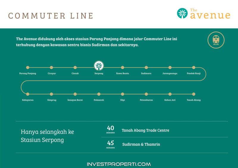 Commuter Line The Avenue BSD Serpong