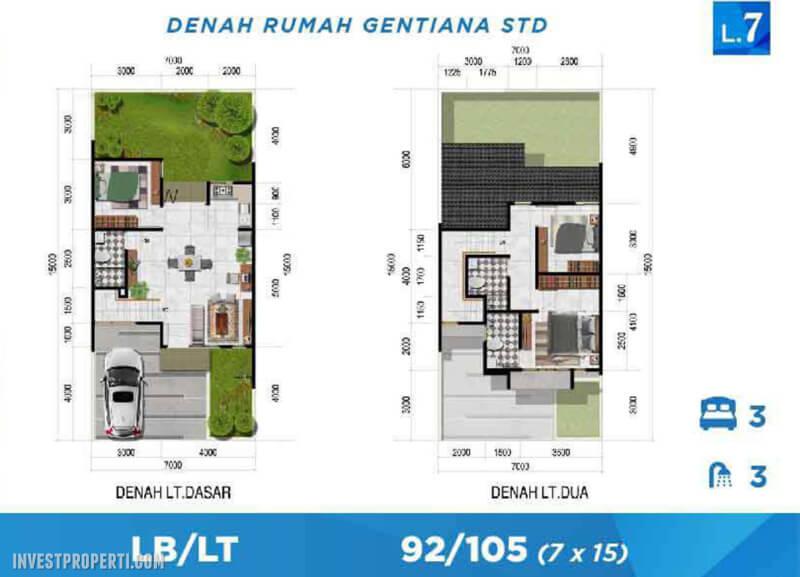 Denah Rumah Cluster Curregia Park Citraraya Tipe Gentiana