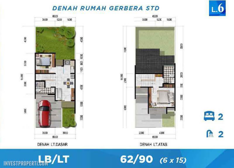 Denah Rumah Cluster Curregia Park Citraraya Tipe Gerbera