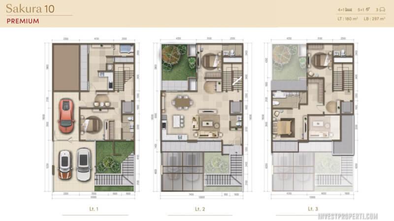 Rumah Morizen Bekasi Tipe Sakura 10 Premium
