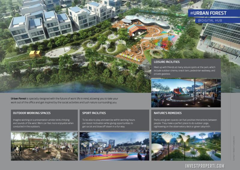 Digital Hub BSD - Urban Forest