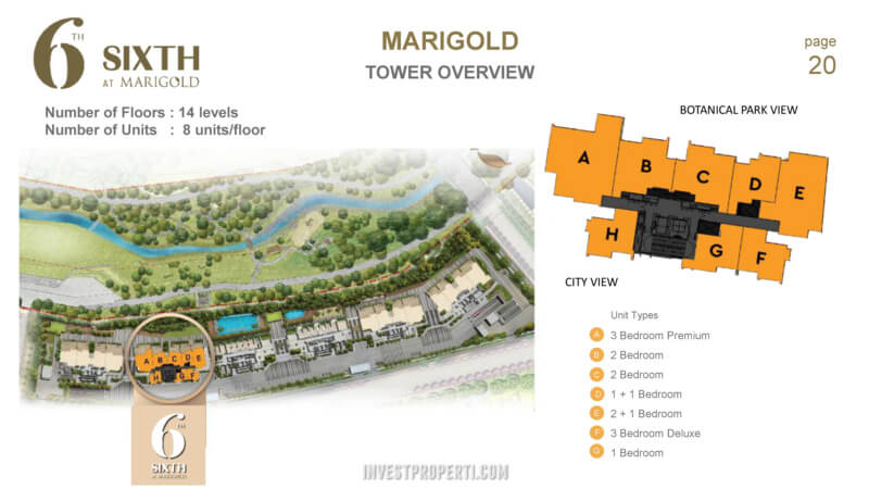 Marigold Navapark BSD Tower 6th Floor Plan