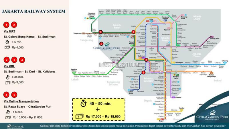Jakarta Barat Railway System