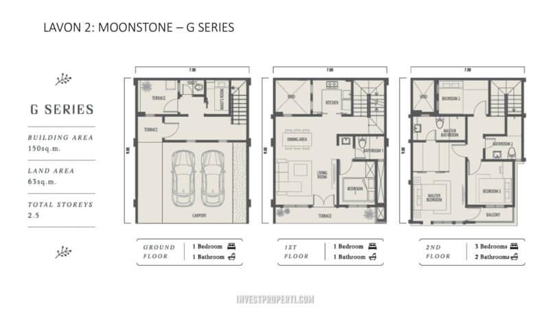 Denah Rumah Moonstone Lavon G Series
