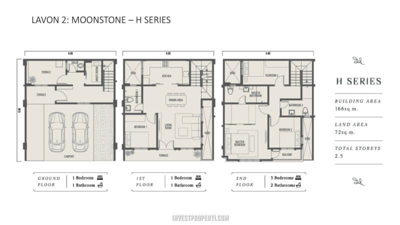 Denah Rumah Moonstone Lavon H Series