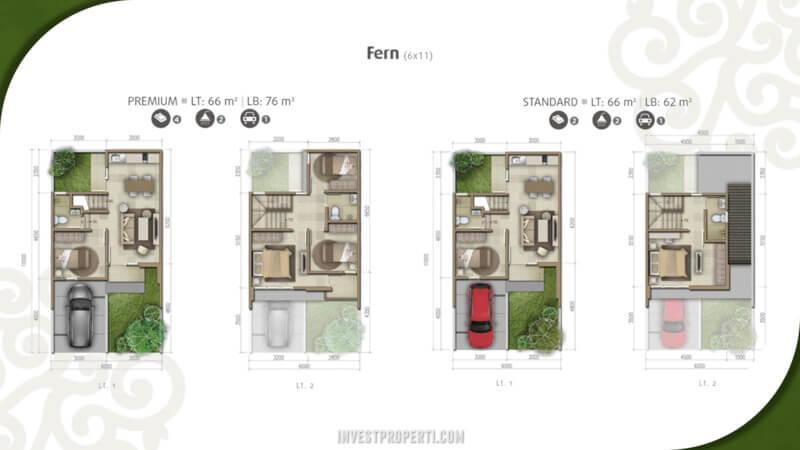Denah Rumah Olive Residence Summarecon Bekasi Tipe Fern