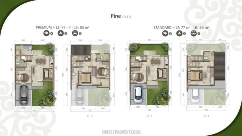 Denah Rumah Olive Residence Summarecon Bekasi Tipe Pine