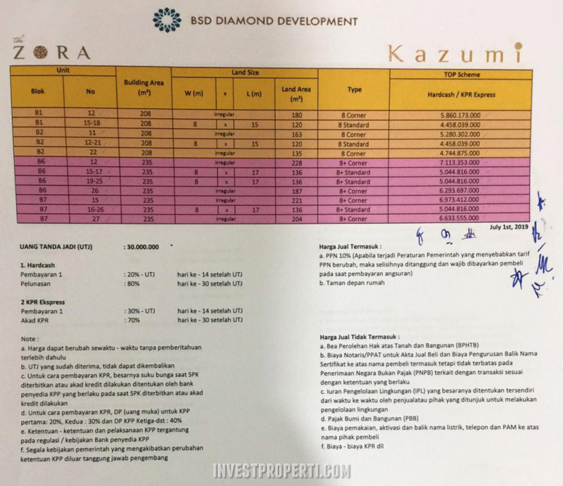 Price list harga rumah Kazumi The Zora BSD 2019