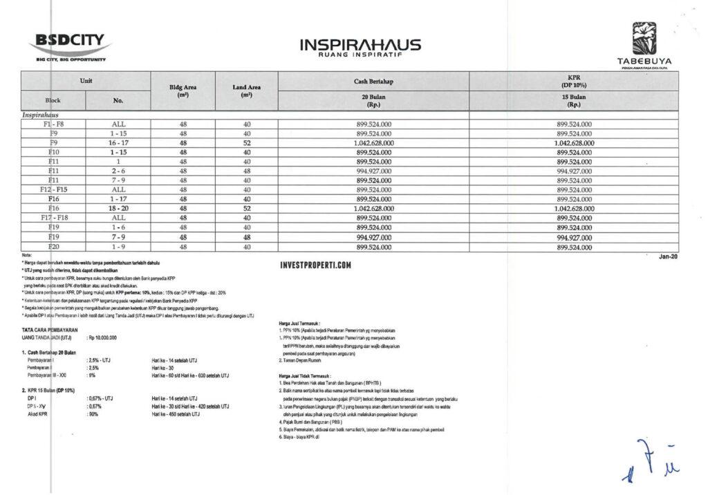 Price List Harga Rumah InspiraHaus BSD