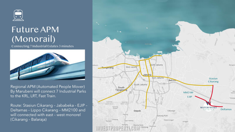 Akses APM Monorail - Waterfront Estate Lippo Cikarang